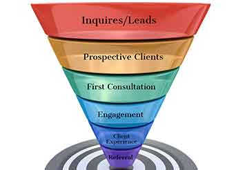 LAW FIRM MARKETING FUNNEL AND HOW TO USE THEM